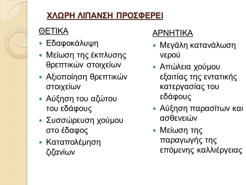 ΧΛΩΡΗ ΛΙΠΑΝΣΗ ΠΡΟΣΦΕΡΕΙ