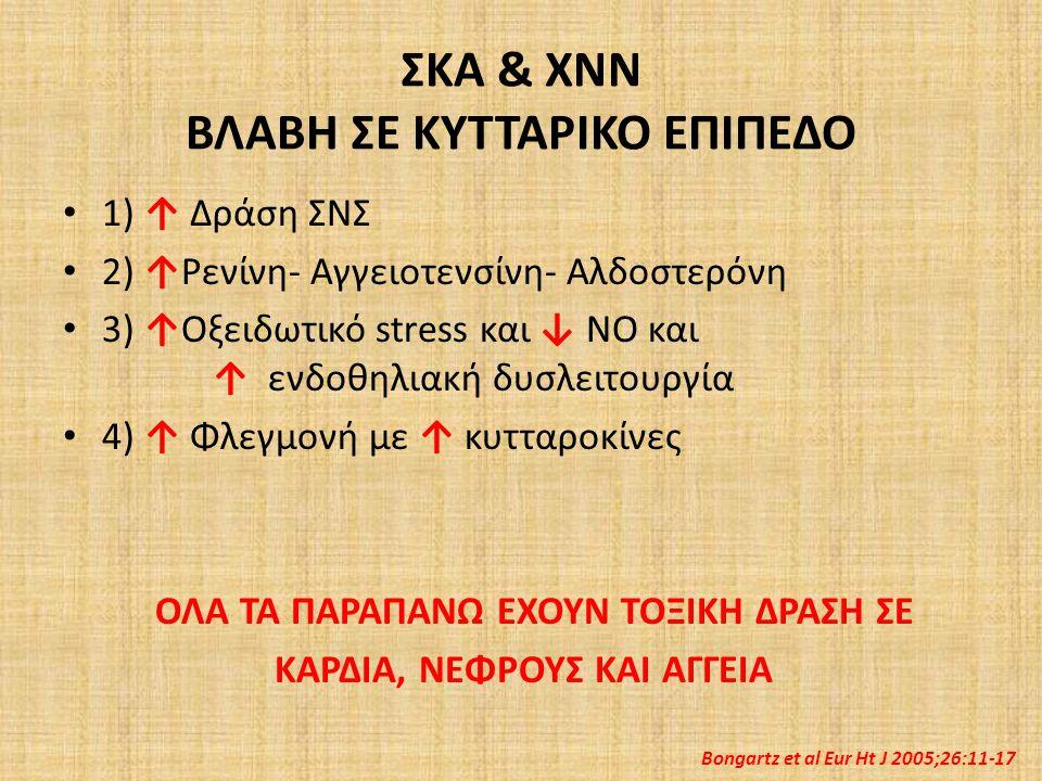 ΣΚΑ & ΧΝΝ ΒΛΑΒΗ ΣΕ ΚΥΤΤΑΡΙΚΟ ΕΠΙΠΕΔΟ