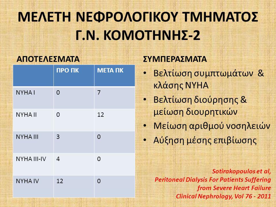 ΜΕΛΕΤΗ ΝΕΦΡΟΛΟΓΙΚΟΥ ΤΜΗΜΑΤΟΣ Γ.Ν. ΚΟΜΟΤΗΝΗΣ-2