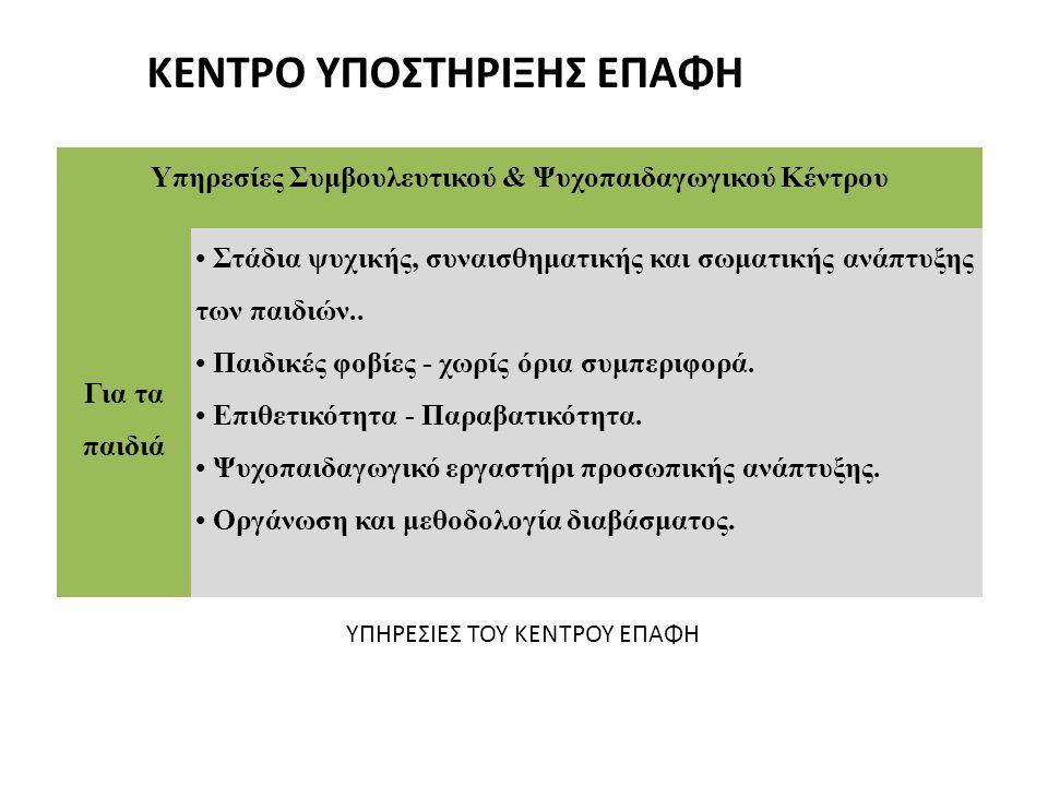 Υπηρεσίες Συμβουλευτικού & Ψυχοπαιδαγωγικού Κέντρου