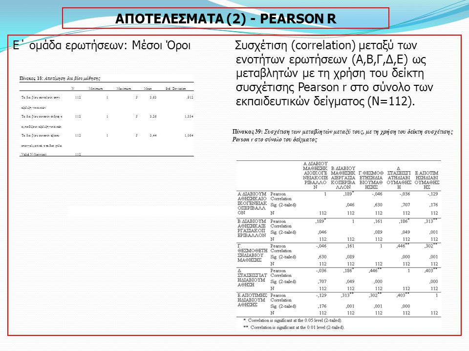 ΑΠΟΤΕΛΕΣΜΑΤΑ (2) - PEARSON R