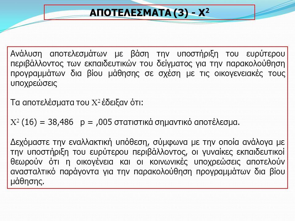 ΑΠΟΤΕΛΕΣΜΑΤΑ (3) - Χ2