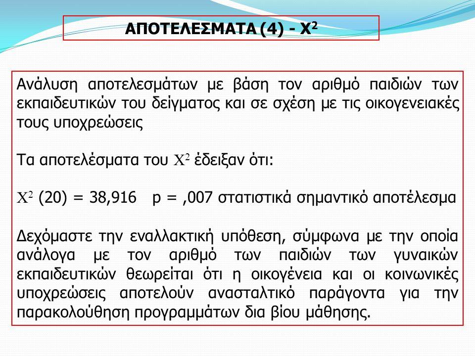 ΑΠΟΤΕΛΕΣΜΑΤΑ (4) - Χ2