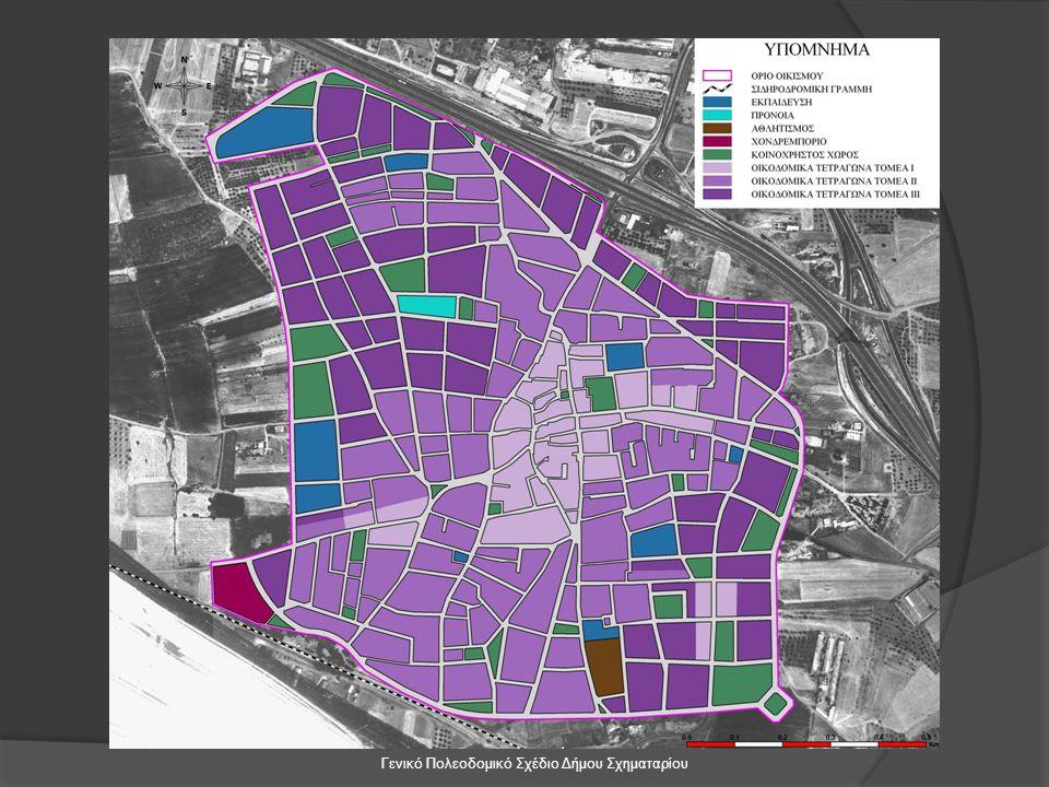 Γενικό Πολεοδομικό Σχέδιο Δήμου Σχηματαρίου