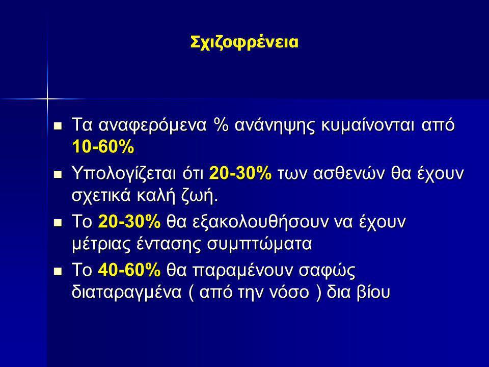Τα αναφερόμενα % ανάνηψης κυμαίνονται από 10-60%
