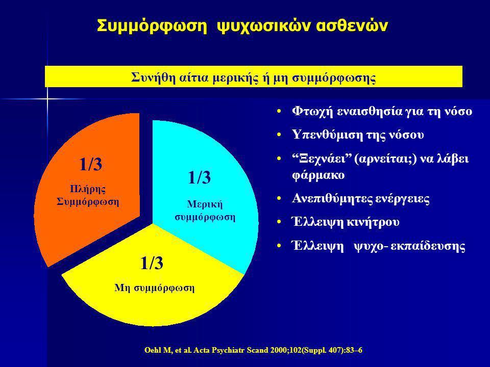 Συμμόρφωση ψυχωσικών ασθενών