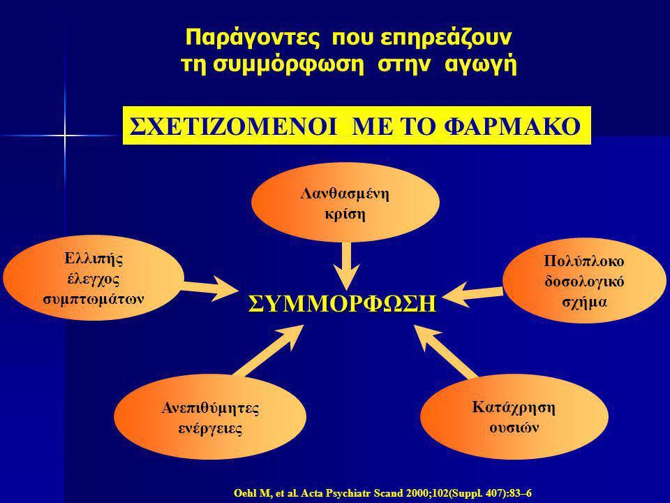 Παράγοντες που επηρεάζουν τη συμμόρφωση στην αγωγή