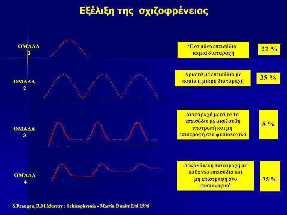 Εξέλιξη της σχιζοφρένειας