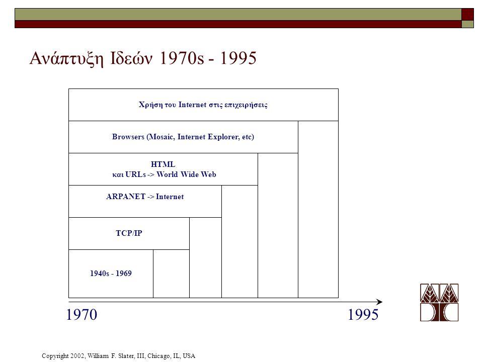 Ανάπτυξη Ιδεών 1970s - 1995 Χρήση του Internet στις επιχειρήσεις. Browsers (Mosaic, Internet Explorer, etc)