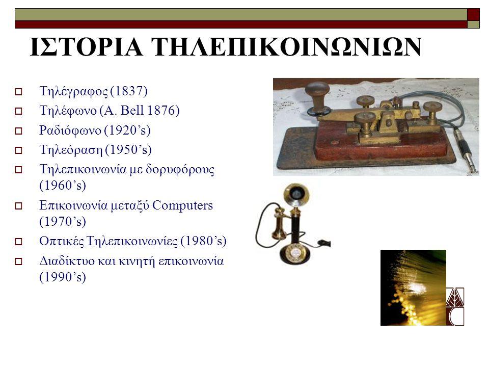 ΙΣΤΟΡΙΑ ΤΗΛΕΠΙΚΟΙΝΩΝΙΩΝ