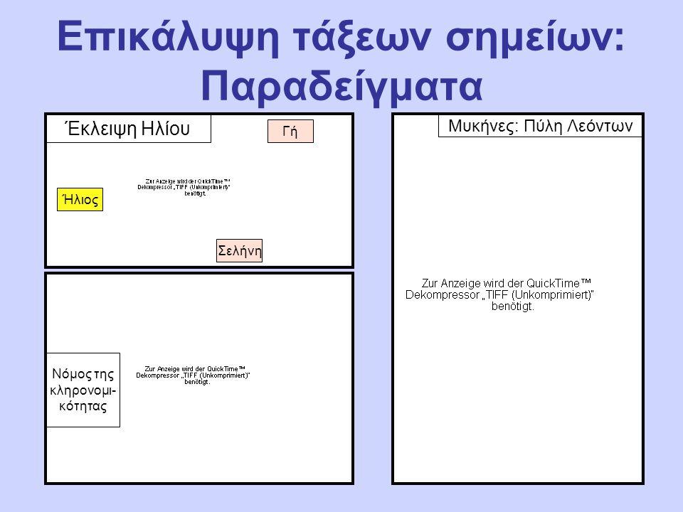 Επικάλυψη τάξεων σημείων: Παραδείγματα