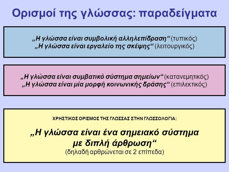 Ορισμοί της γλώσσας: παραδείγματα