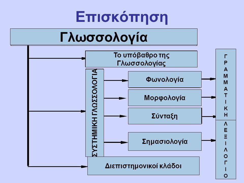 ΣΥΣΤΗΜΙΚΗ ΓΛΩΣΣΟΛΟΓΙΑ Διεπιστημονικοί κλάδοι
