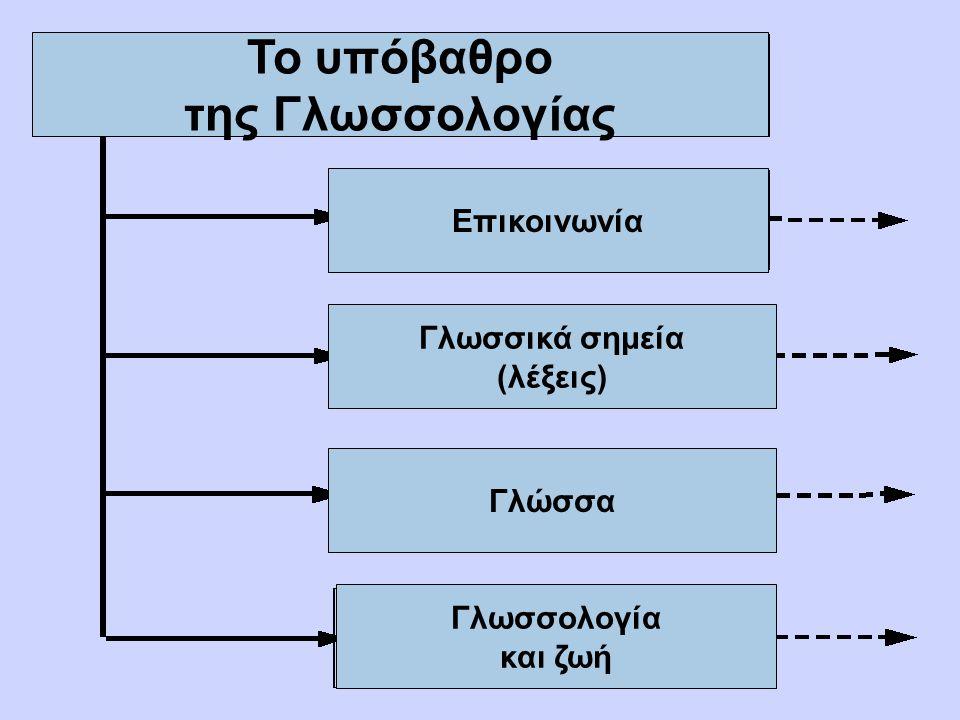 Το υπόβαθρο της Γλωσσολογίας