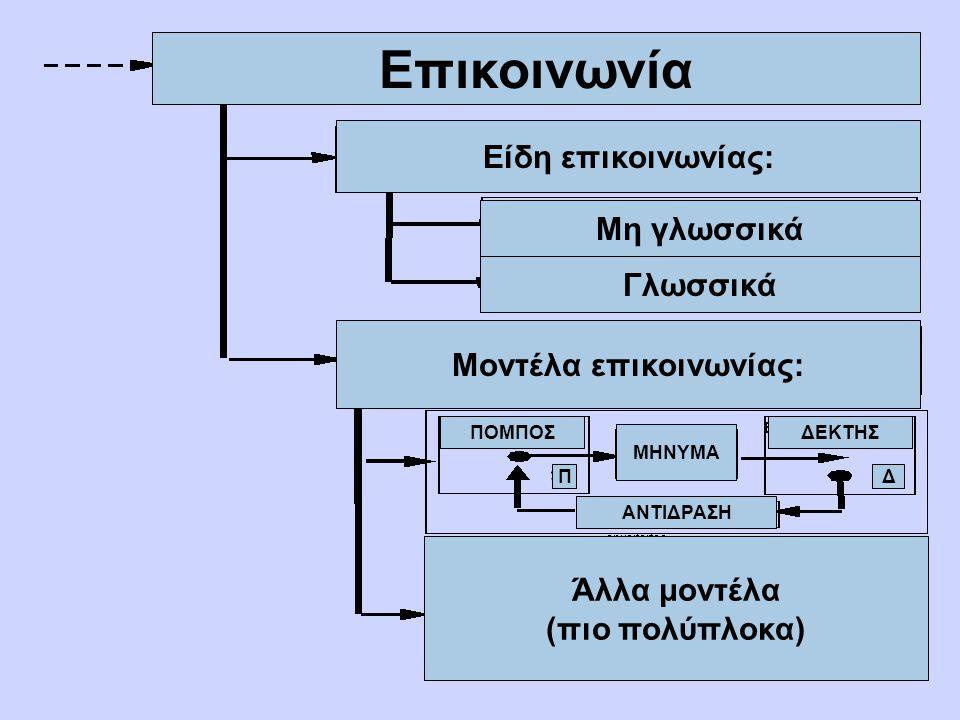 Μοντέλα επικοινωνίας: