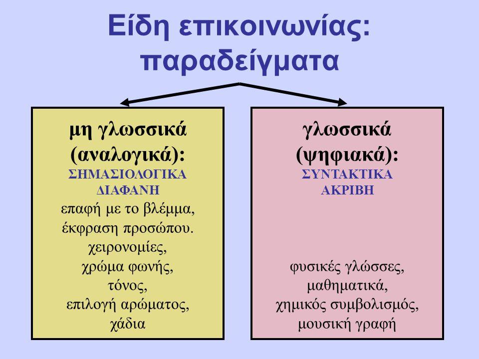 Είδη επικοινωνίας: παραδείγματα