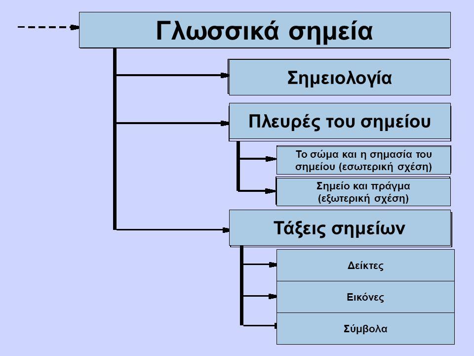 Το σώμα και η σημασία του σημείου (εσωτερική σχέση)