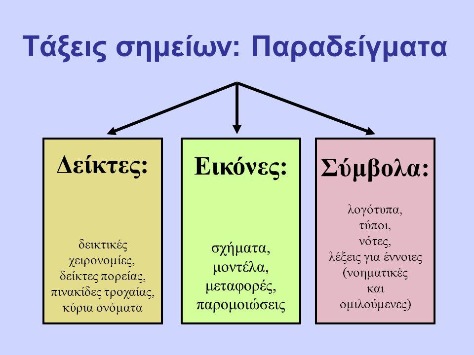 Τάξεις σημείων: Παραδείγματα
