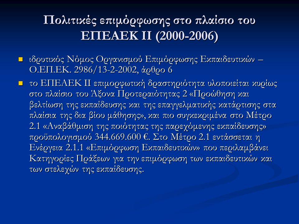 Πολιτικές επιμόρφωσης στο πλαίσιο του ΕΠΕΑΕΚ ΙΙ (2000-2006)
