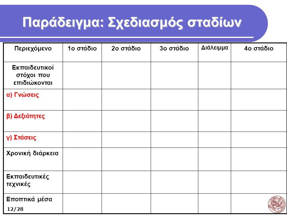 Παράδειγμα: Σχεδιασμός σταδίων