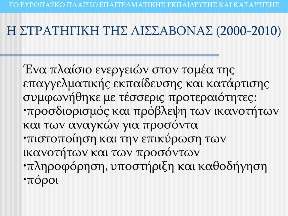 Η ΣΤΡΑΤΗΓΙΚΗ ΤΗΣ ΛΙΣΣΑΒΟΝΑΣ (2000-2010)