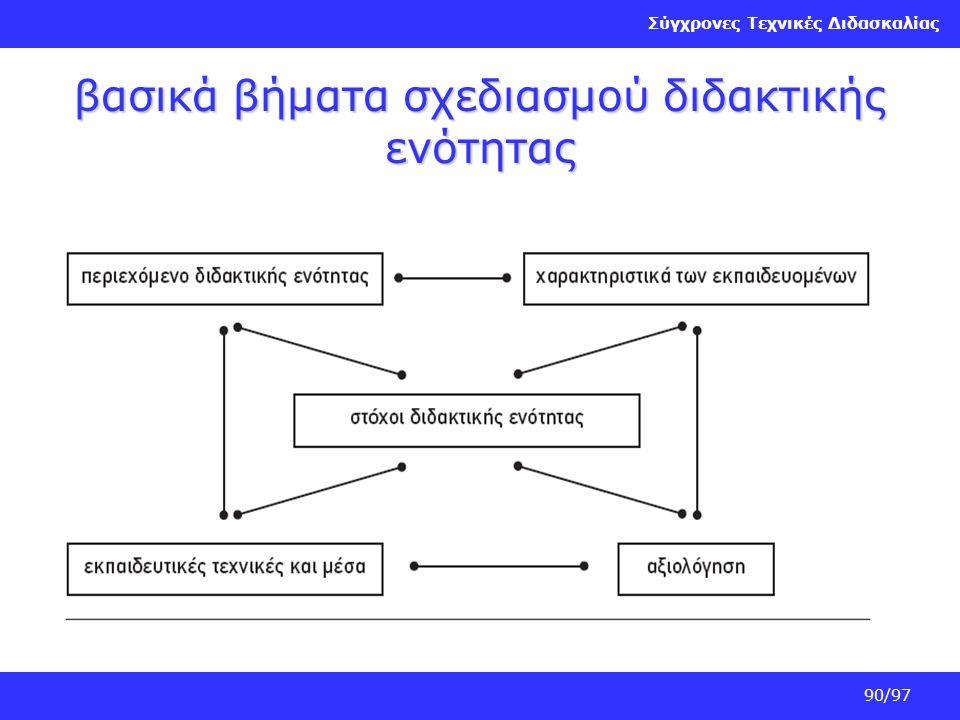 βασικά βήματα σχεδιασμού διδακτικής ενότητας