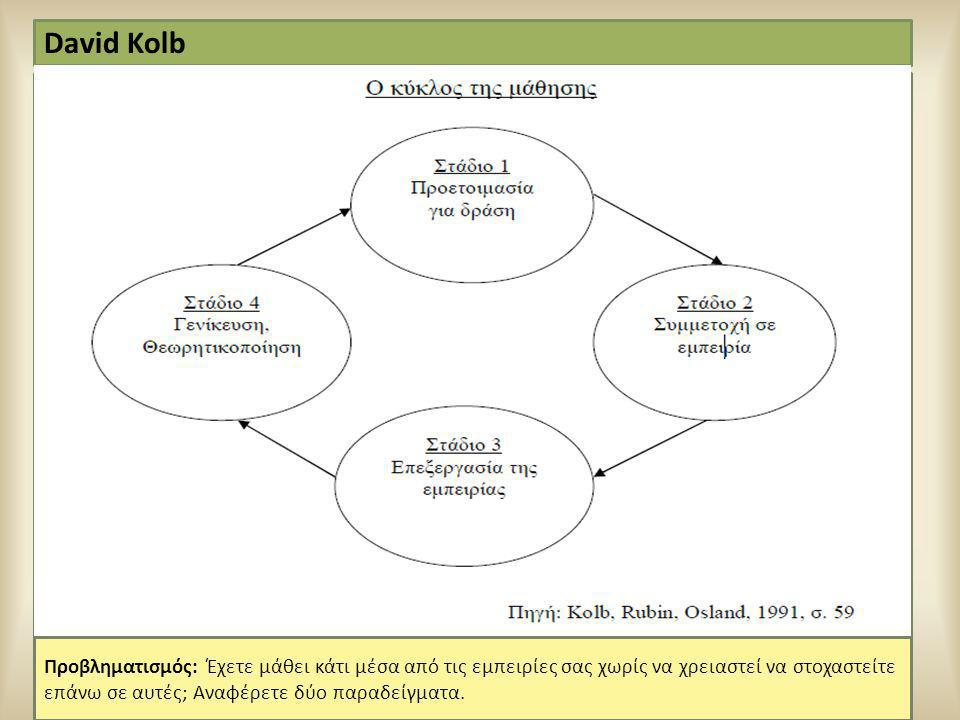 David Kolb Προβληματισμός: Έχετε μάθει κάτι μέσα από τις εμπειρίες σας χωρίς να χρειαστεί να στοχαστείτε.