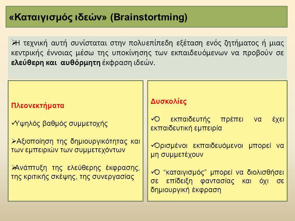 «Καταιγισμός ιδεών» (Brainstortming)