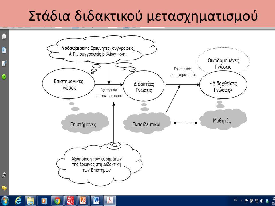 Στάδια διδακτικού μετασχηματισμού
