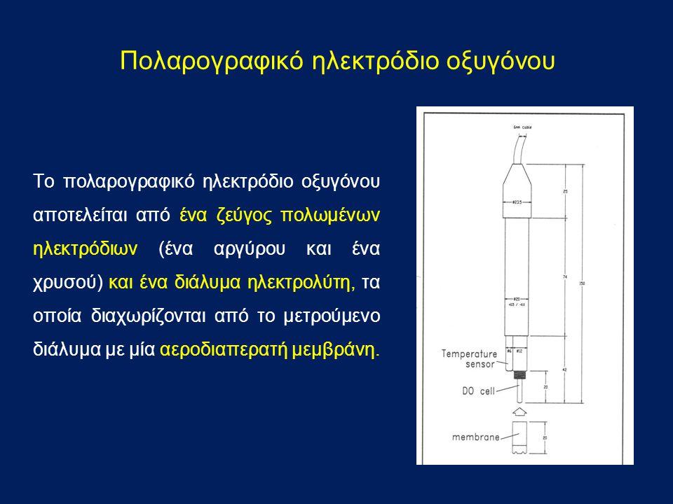 Πολαρογραφικό ηλεκτρόδιο οξυγόνου