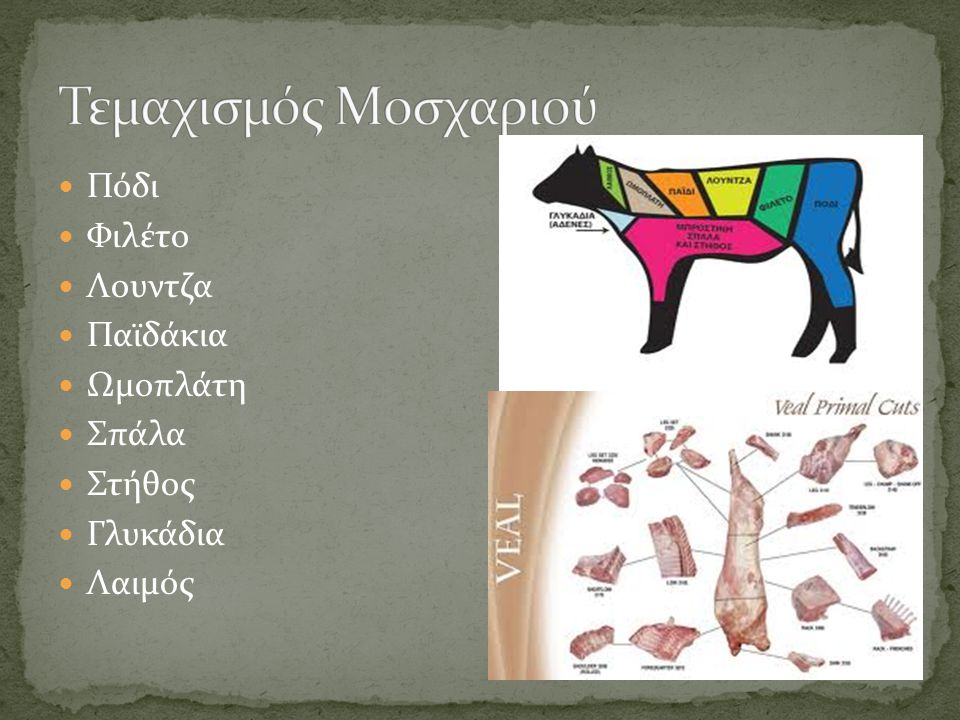 Τεμαχισμός Μοσχαριού Πόδι Φιλέτο Λουντζα Παϊδάκια Ωμοπλάτη Σπάλα