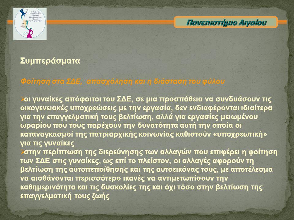 Συμπεράσματα Πανεπιστήμιο Αιγαίου