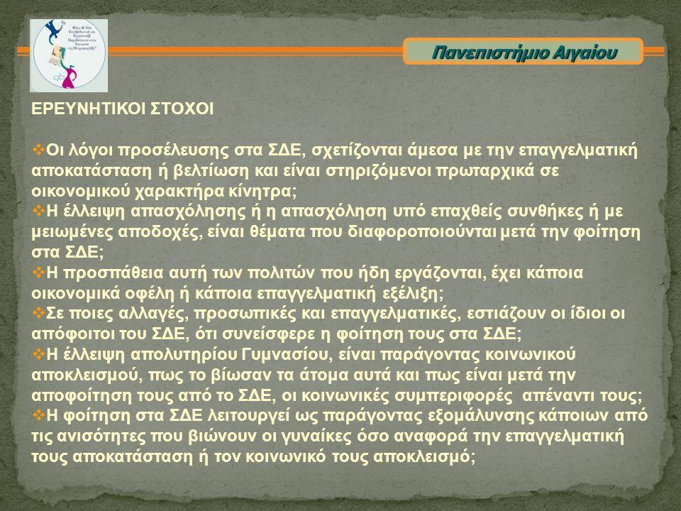 Πανεπιστήμιο Αιγαίου ΕΡΕΥΝΗΤΙΚΟΙ ΣΤΟΧΟΙ.