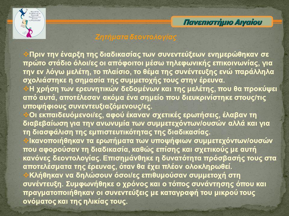 Πανεπιστήμιο Αιγαίου Ζητήματα δεοντολογίας.