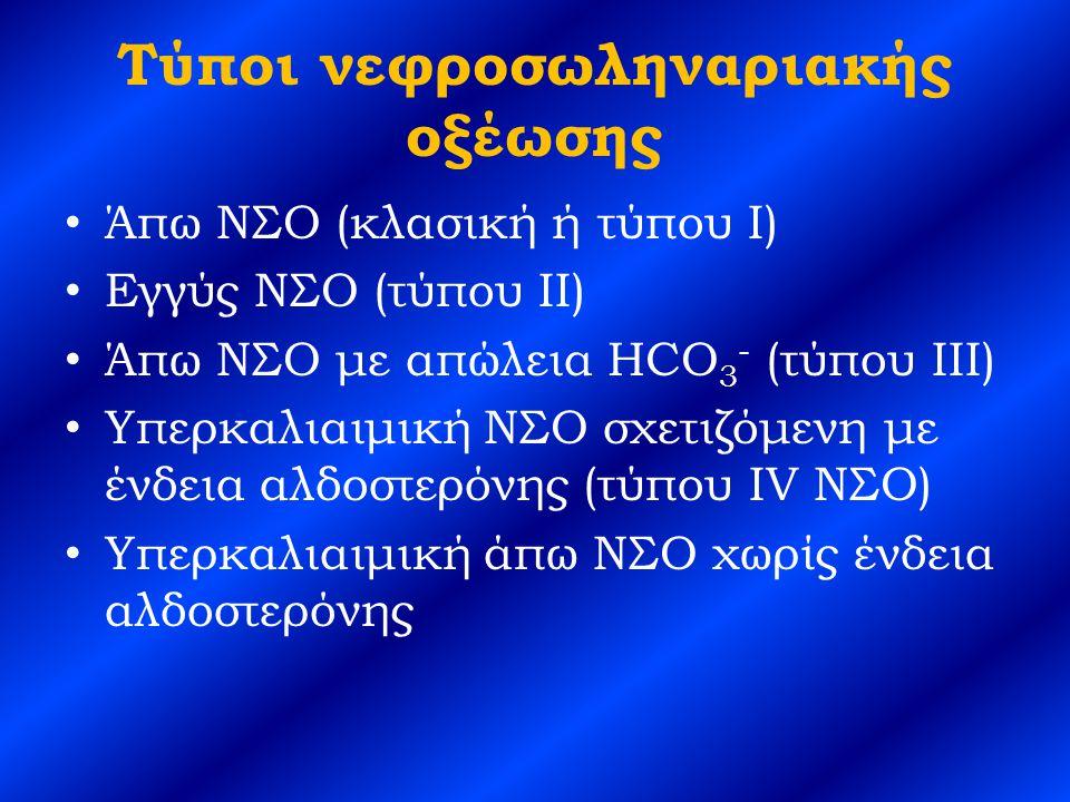 Τύποι νεφροσωληναριακής οξέωσης
