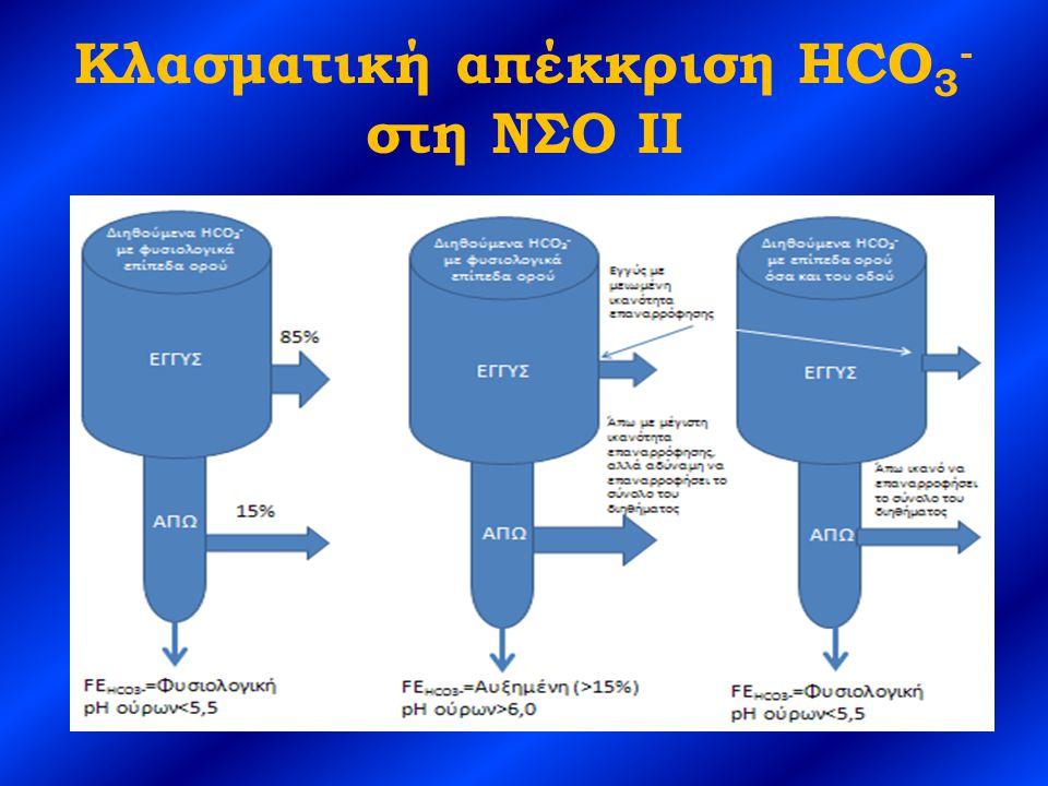Κλασματική απέκκριση HCO3- στη ΝΣΟ II