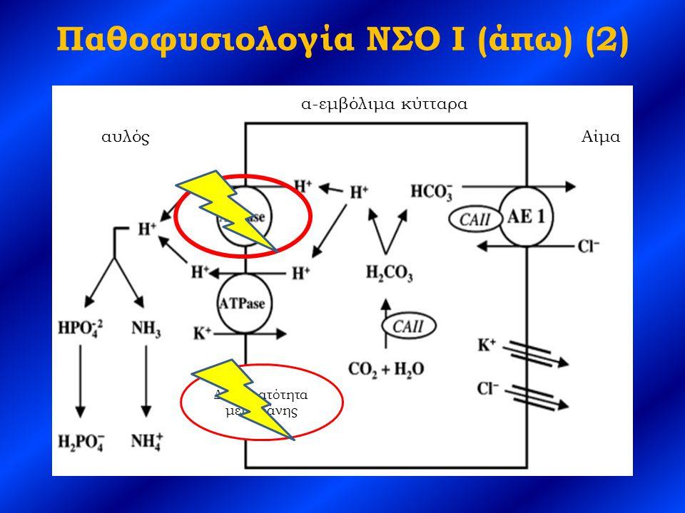 Παθοφυσιολογία ΝΣΟ I (άπω) (2)