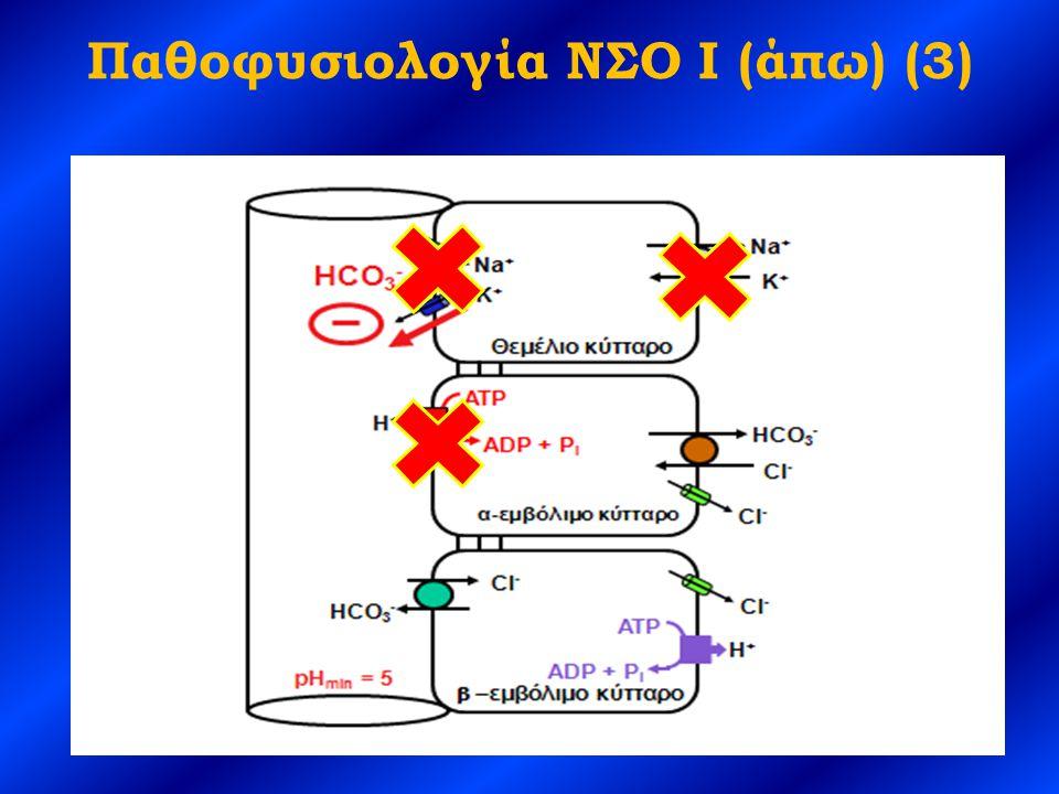 Παθοφυσιολογία ΝΣΟ I (άπω) (3)