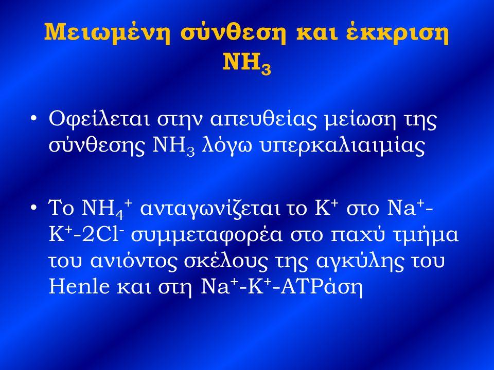Μειωμένη σύνθεση και έκκριση NH3