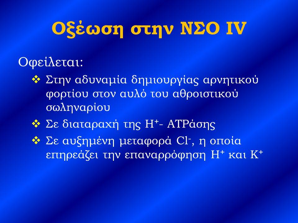 Οξέωση στην ΝΣΟ IV Οφείλεται: