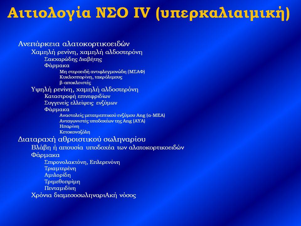 Αιτιολογία ΝΣΟ IV (υπερκαλιαιμική)