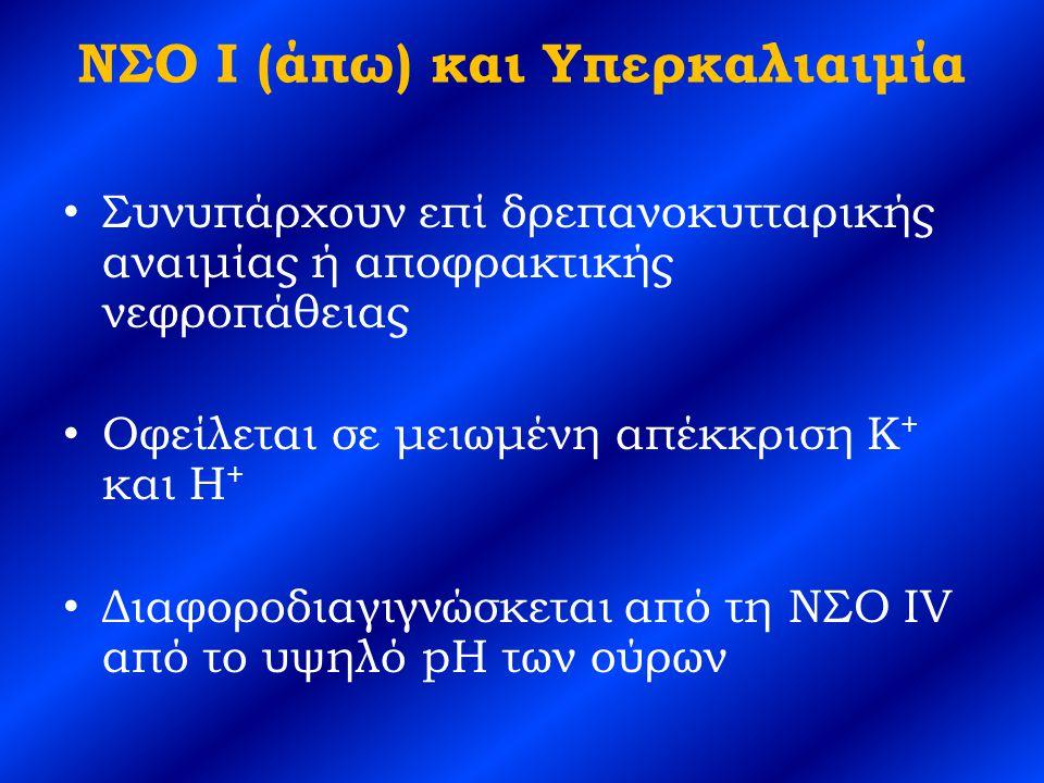 ΝΣΟ Ι (άπω) και Υπερκαλιαιμία