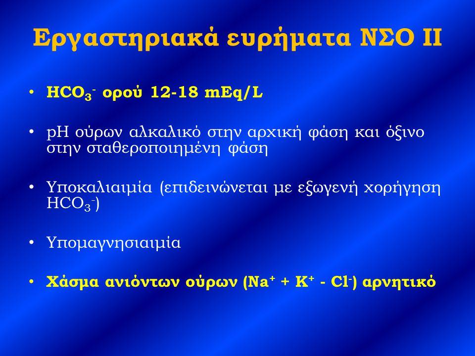 Εργαστηριακά ευρήματα ΝΣΟ II