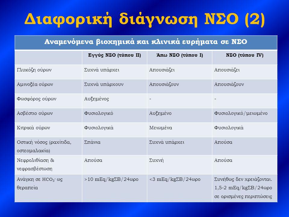 Διαφορική διάγνωση ΝΣΟ (2)