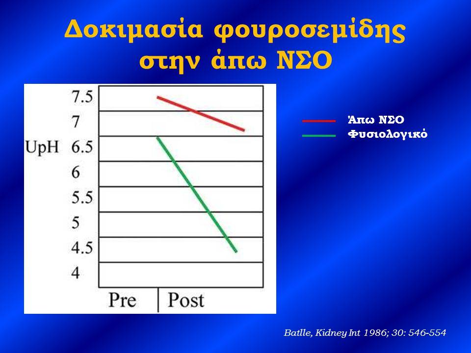 Δοκιμασία φουροσεμίδης στην άπω ΝΣΟ