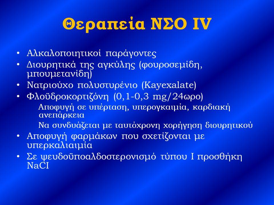 Θεραπεία ΝΣΟ IV Αλκαλοποιητικοί παράγοντες