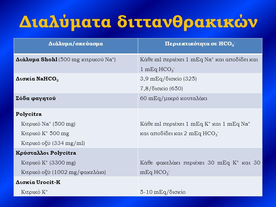 Διαλύματα διττανθρακικών