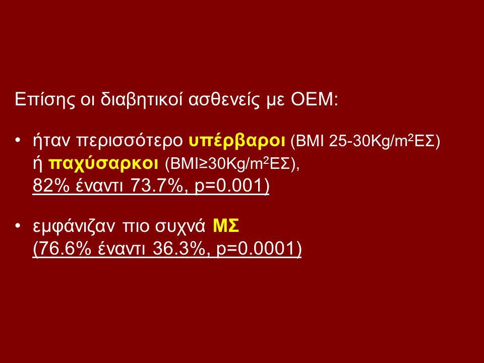 Επίσης οι διαβητικοί ασθενείς με ΟΕΜ: