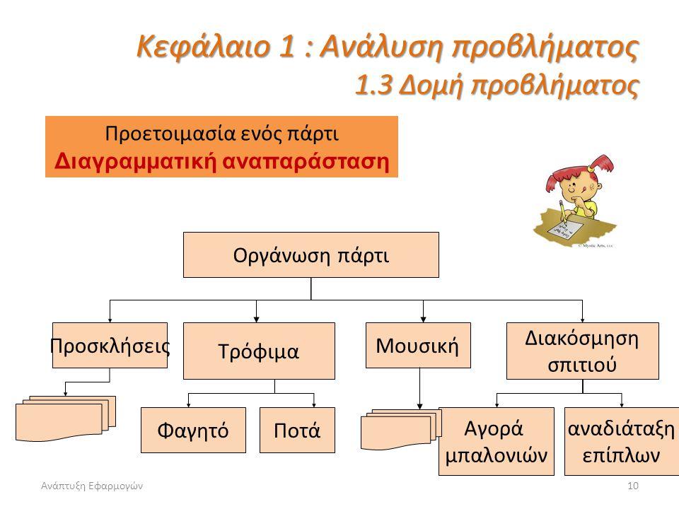 Κεφάλαιο 1 : Ανάλυση προβλήματος 1.3 Δομή προβλήματος