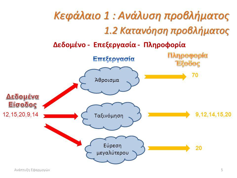 Δεδομένο - Επεξεργασία - Πληροφορία